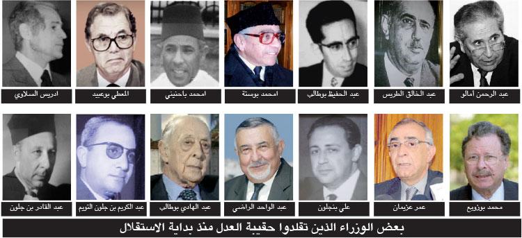 مولاي هاشم العلوي يسلط الضوء على 58 سنة من أعطاب إصلاح القضاء بالمغرب