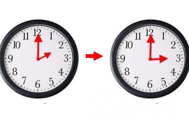 هام….إضافة ساعة لتوقيت المغرب ابتداء من هذا اليوم
